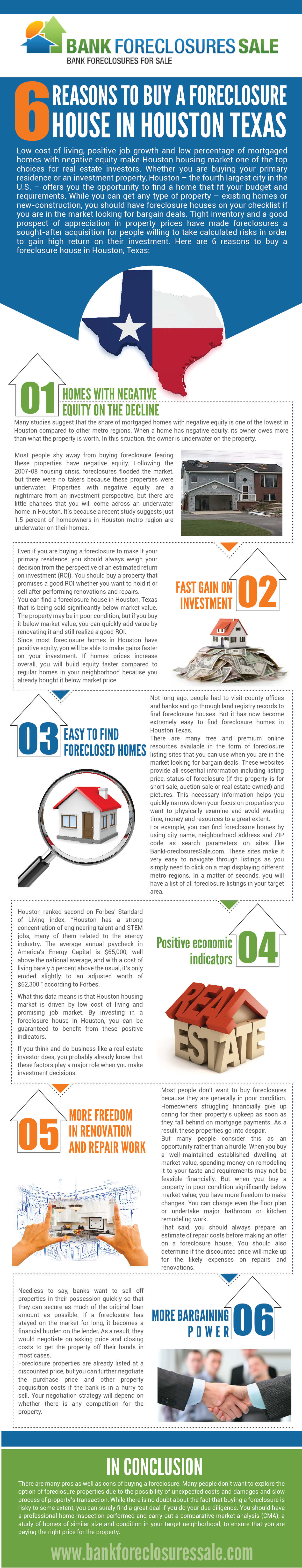 6 Reasons to Buy a Foreclosed Home in Houston TX