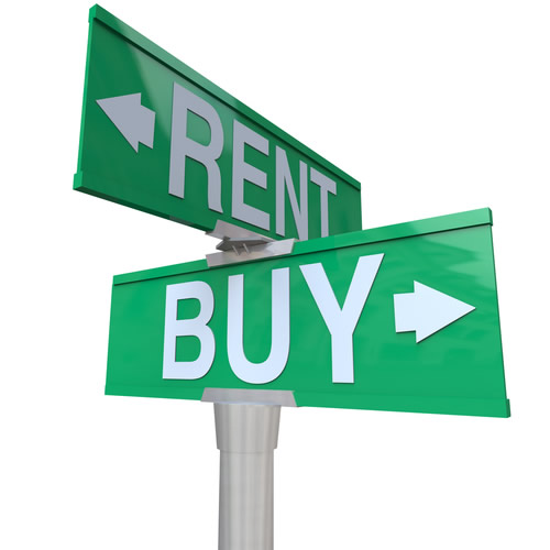 Rent Buy Green Road Sign